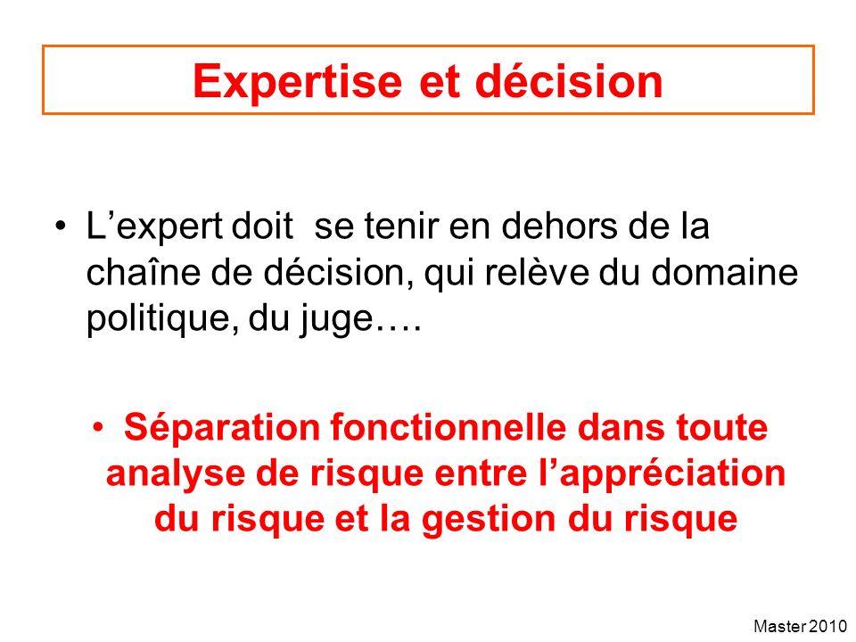 Master 2010 Expertise et décision Lexpert doit se tenir en dehors de la chaîne de décision, qui relève du domaine politique, du juge…. Séparation fonc