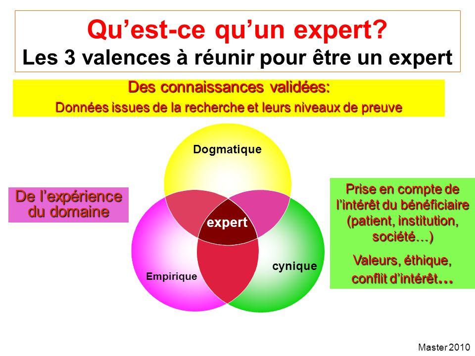 Master 2010 Quest-ce quun expert? Les 3 valences à réunir pour être un expert Des connaissances validées: Données issues de la recherche et leurs nive