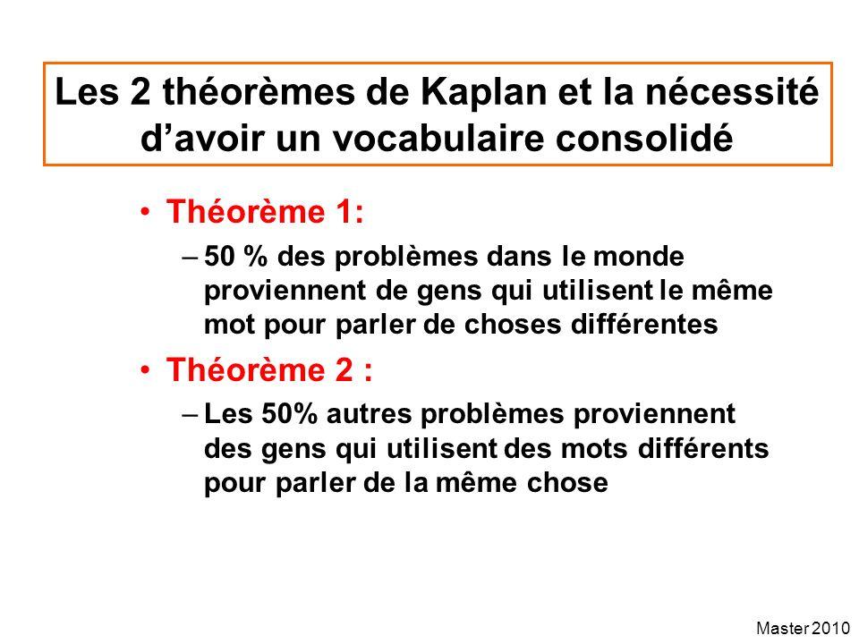 Master 2010 Les 2 théorèmes de Kaplan et la nécessité davoir un vocabulaire consolidé Théorème 1: –50 % des problèmes dans le monde proviennent de gen