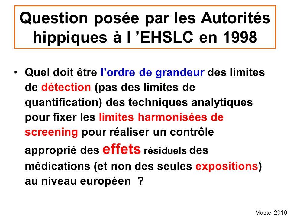 Master 2010 Question posée par les Autorités hippiques à l EHSLC en 1998 Quel doit être lordre de grandeur des limites de détection (pas des limites d