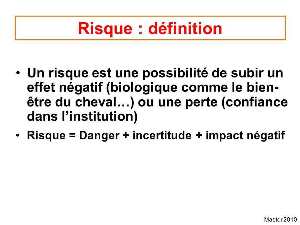 Master 2010 Risque : définition Un risque est une possibilité de subir un effet négatif (biologique comme le bien- être du cheval…) ou une perte (conf