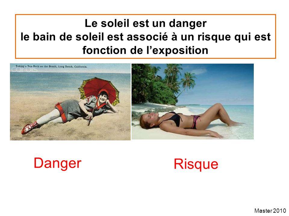 Master 2010 Le soleil est un danger le bain de soleil est associé à un risque qui est fonction de lexposition Danger Risque