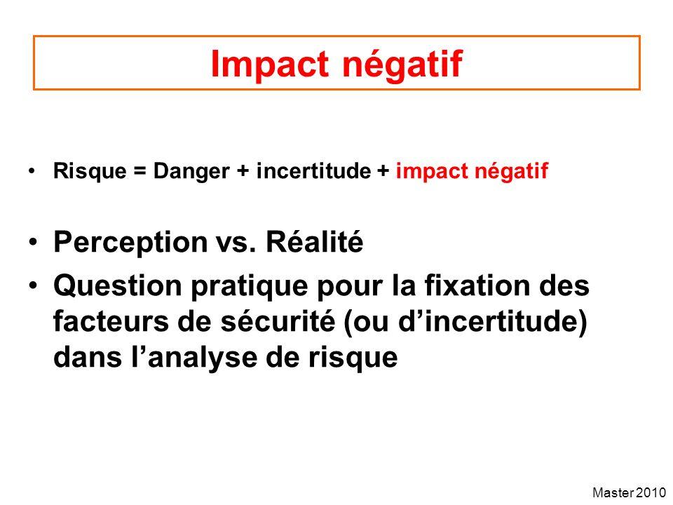 Master 2010 Impact négatif Risque = Danger + incertitude + impact négatif Perception vs. Réalité Question pratique pour la fixation des facteurs de sé