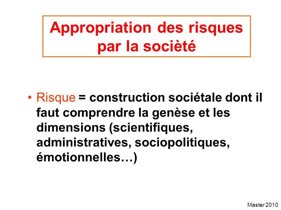 Master 2010 Appropriation des risques par la socièté Risque = construction sociétale dont il faut comprendre la genèse et les dimensions (scientifique