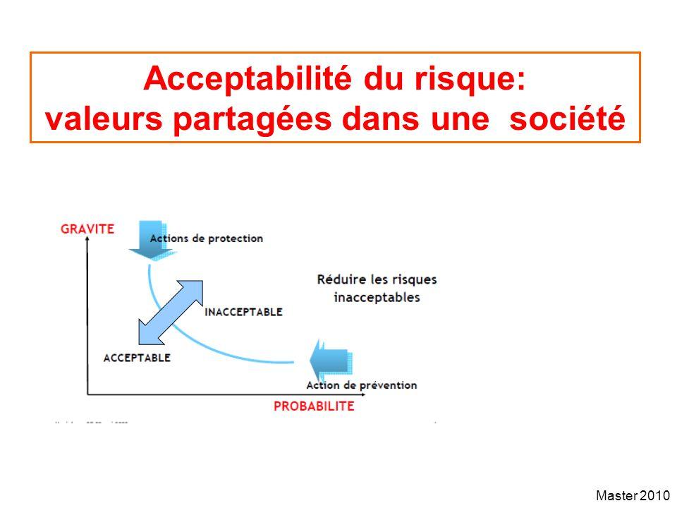 Master 2010 Acceptabilité du risque: valeurs partagées dans une société