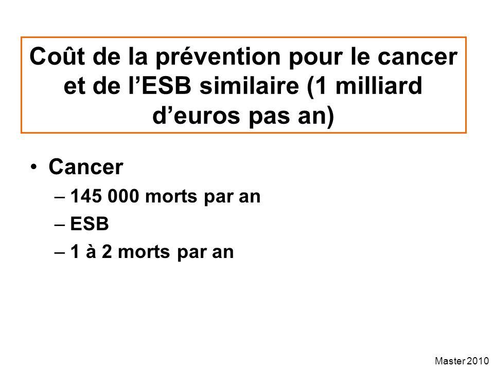 Master 2010 Coût de la prévention pour le cancer et de lESB similaire (1 milliard deuros pas an) Cancer –145 000 morts par an –ESB –1 à 2 morts par an