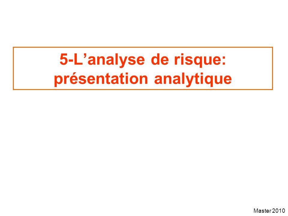 Master 2010 5-Lanalyse de risque: présentation analytique