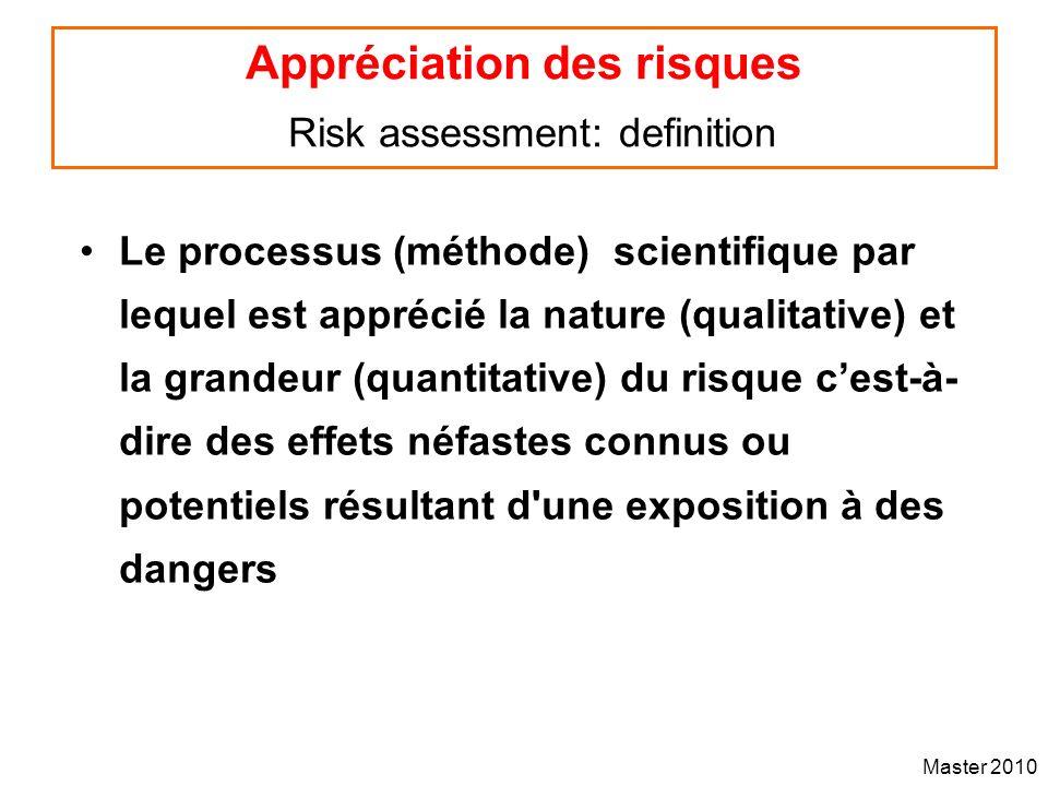 Master 2010 Appréciation des risques Risk assessment: definition Le processus (méthode) scientifique par lequel est apprécié la nature (qualitative) e