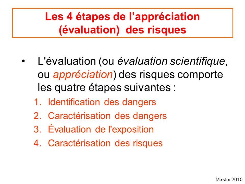 Master 2010 Les 4 étapes de lappréciation (évaluation) des risques L'évaluation (ou évaluation scientifique, ou appréciation) des risques comporte les