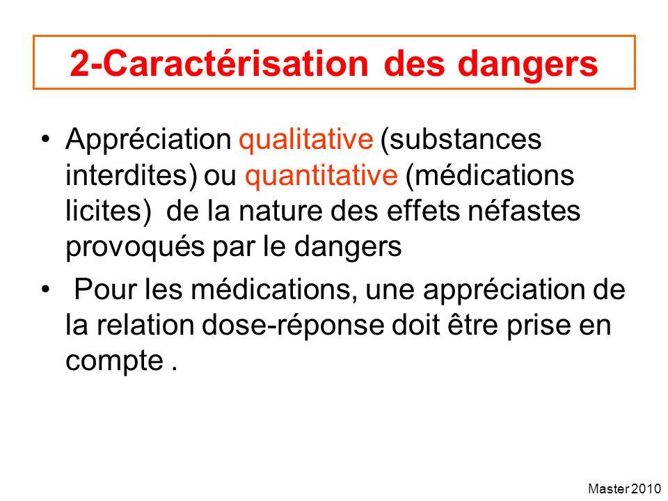 Master 2010 2-Caractérisation des dangers Appréciation qualitative (substances interdites) ou quantitative (médications licites) de la nature des effe