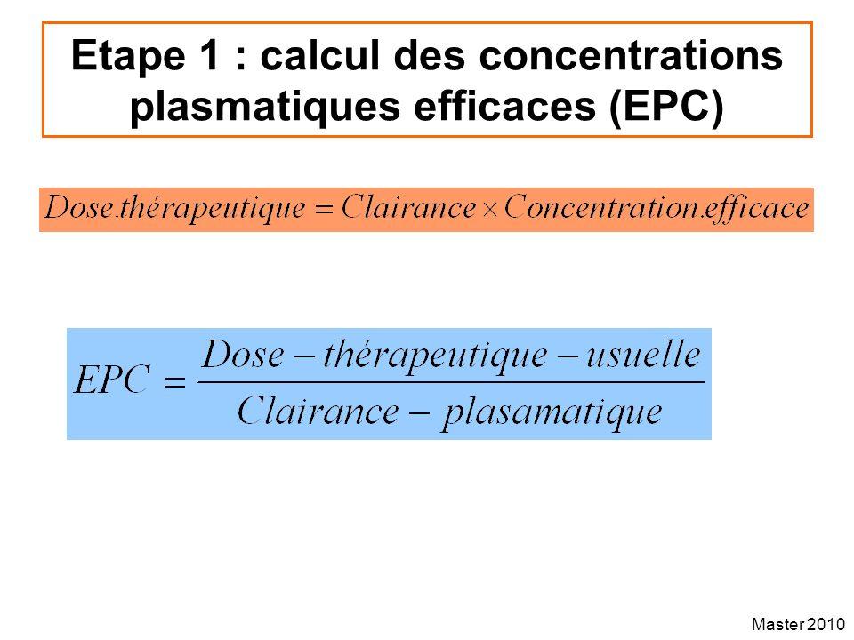 Master 2010 Etape 1 : calcul des concentrations plasmatiques efficaces (EPC)