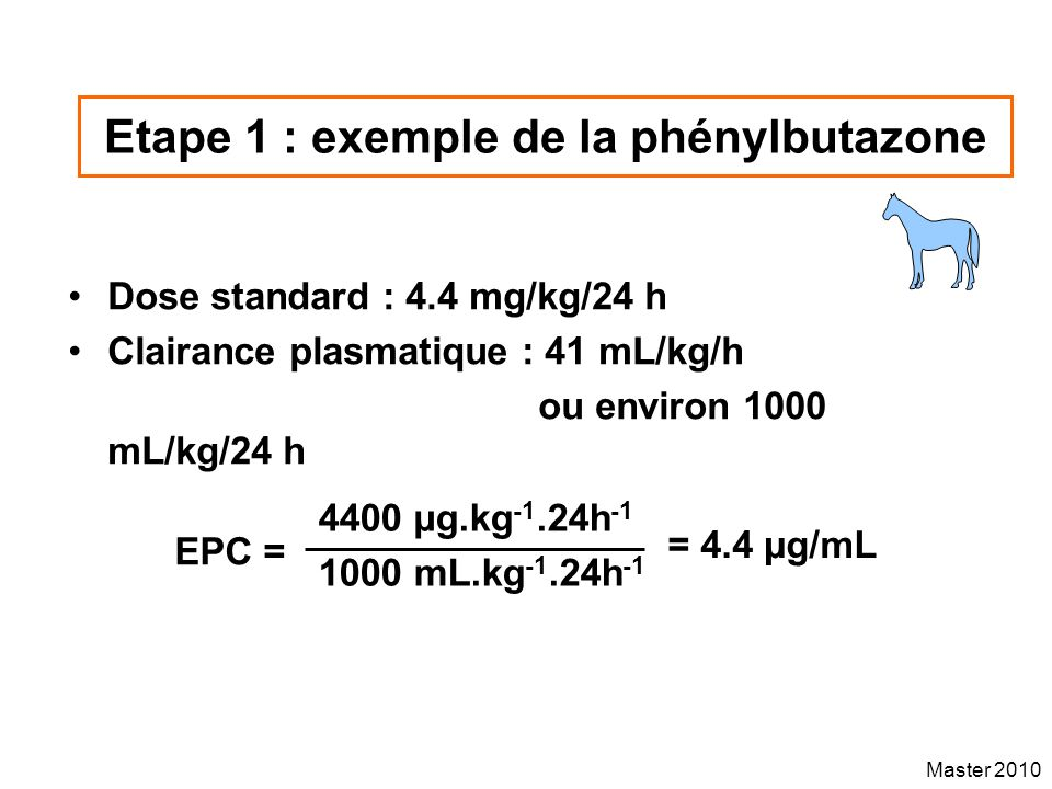 Master 2010 Etape 1 : exemple de la phénylbutazone Dose standard : 4.4 mg/kg/24 h Clairance plasmatique : 41 mL/kg/h ou environ 1000 mL/kg/24 h EPC =