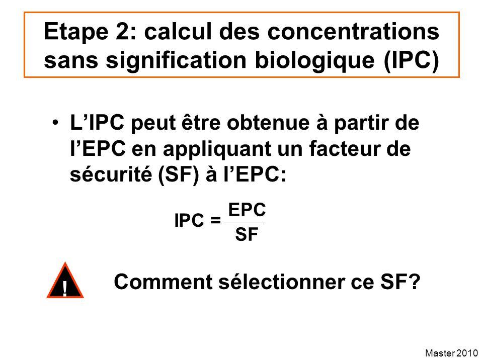 Master 2010 Etape 2: calcul des concentrations sans signification biologique (IPC) LIPC peut être obtenue à partir de lEPC en appliquant un facteur de