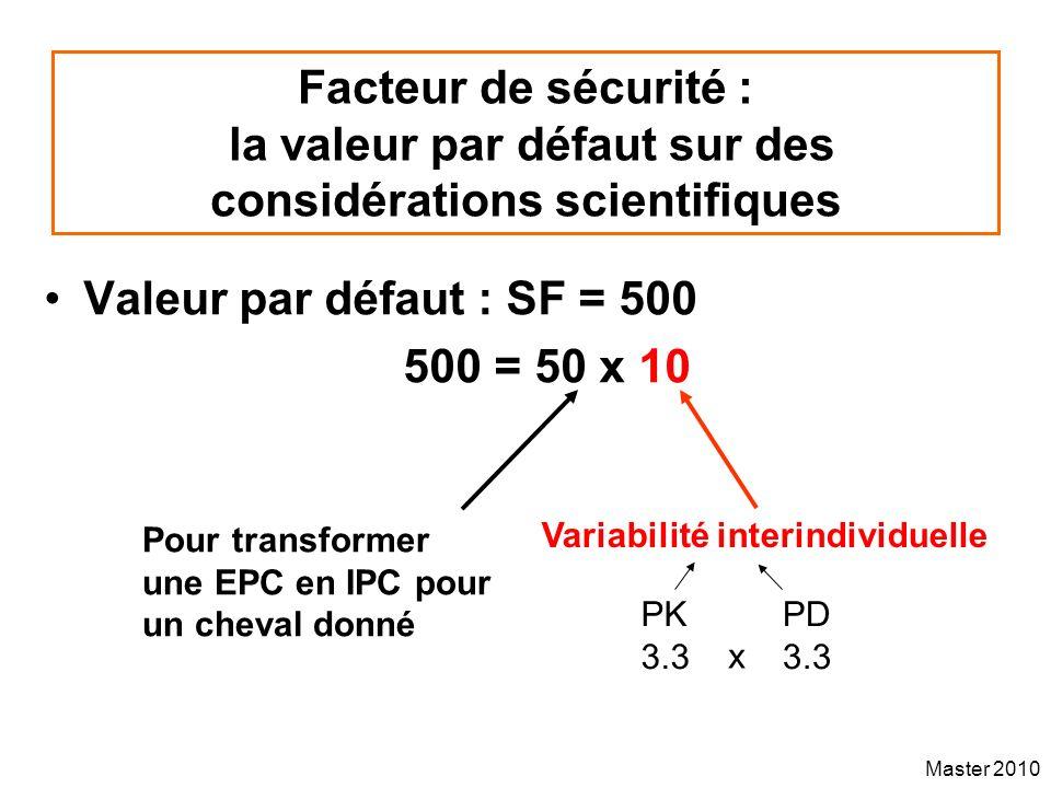 Master 2010 Facteur de sécurité : la valeur par défaut sur des considérations scientifiques Valeur par défaut : SF = 500 500 = 50 x 10 Pour transforme