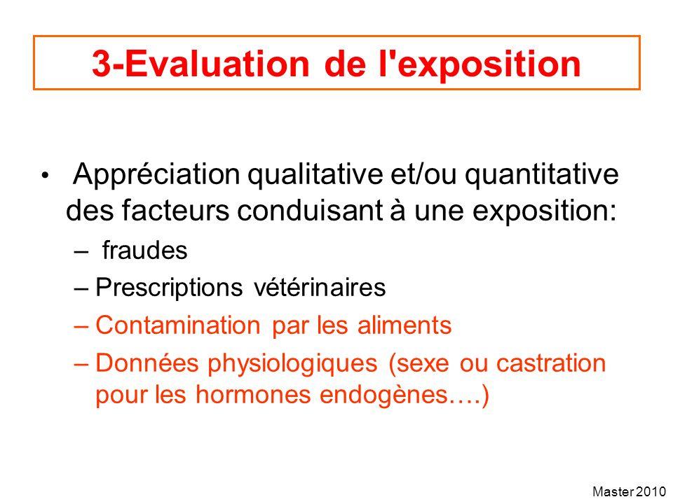Master 2010 3-Evaluation de l'exposition Appréciation qualitative et/ou quantitative des facteurs conduisant à une exposition: – fraudes –Prescription
