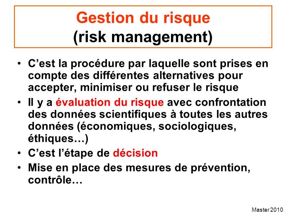 Master 2010 Gestion du risque (risk management) Cest la procédure par laquelle sont prises en compte des différentes alternatives pour accepter, minim