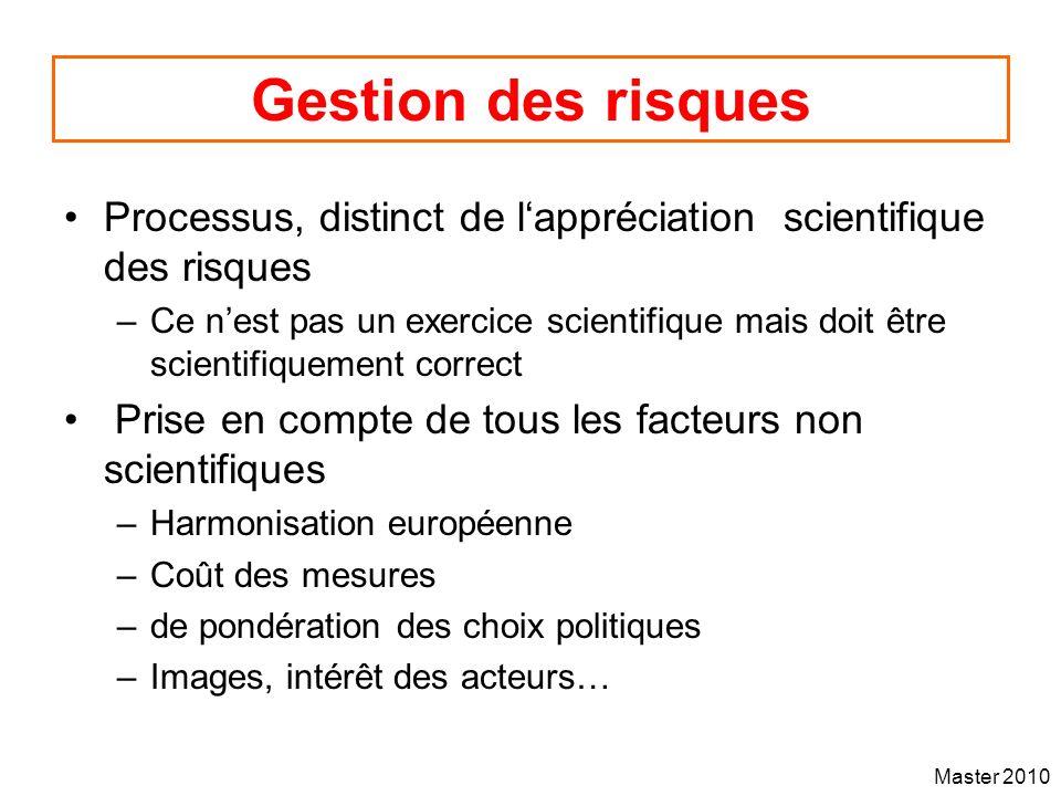 Master 2010 Gestion des risques Processus, distinct de lappréciation scientifique des risques –Ce nest pas un exercice scientifique mais doit être sci