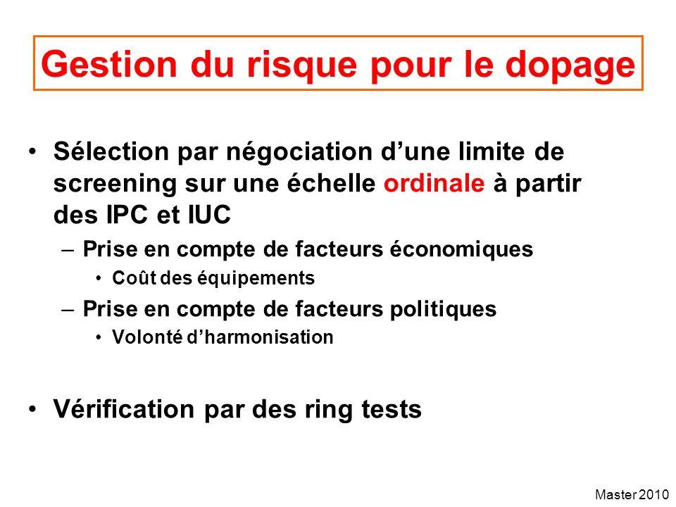 Master 2010 Gestion du risque pour le dopage Sélection par négociation dune limite de screening sur une échelle ordinale à partir des IPC et IUC –Pris