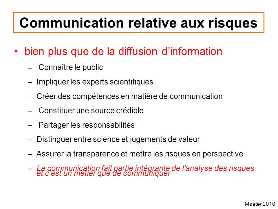 Master 2010 Communication relative aux risques bien plus que de la diffusion dinformation – Connaître le public –Impliquer les experts scientifiques –