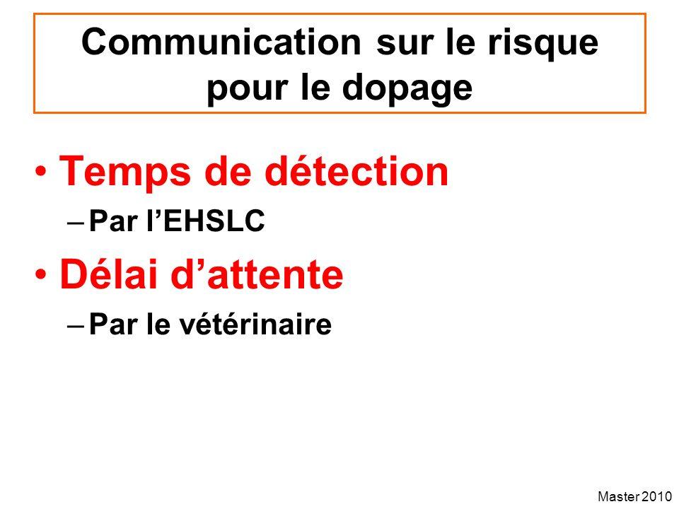 Master 2010 Communication sur le risque pour le dopage Temps de détection –Par lEHSLC Délai dattente –Par le vétérinaire