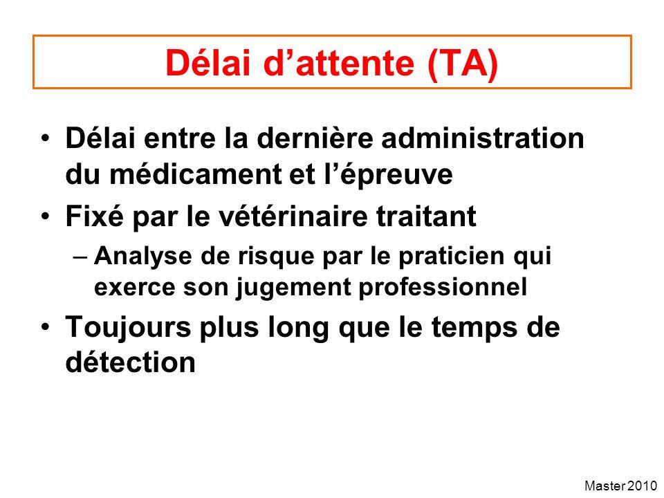 Master 2010 Délai dattente (TA) Délai entre la dernière administration du médicament et lépreuve Fixé par le vétérinaire traitant –Analyse de risque p