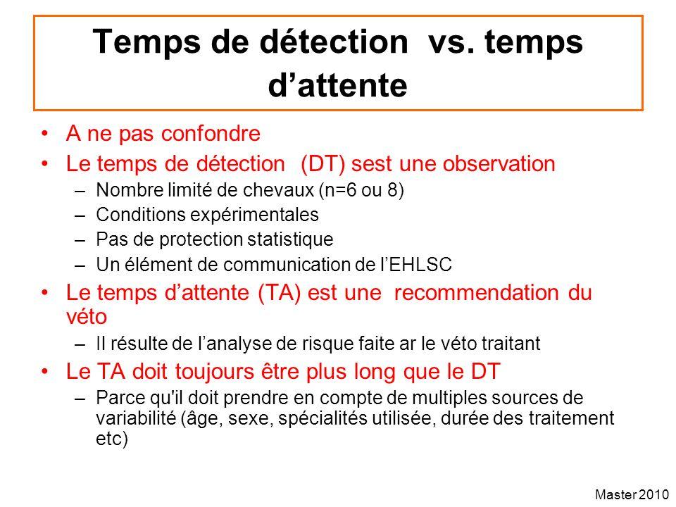 Master 2010 Temps de détection vs. temps dattente A ne pas confondre Le temps de détection (DT) sest une observation –Nombre limité de chevaux (n=6 ou