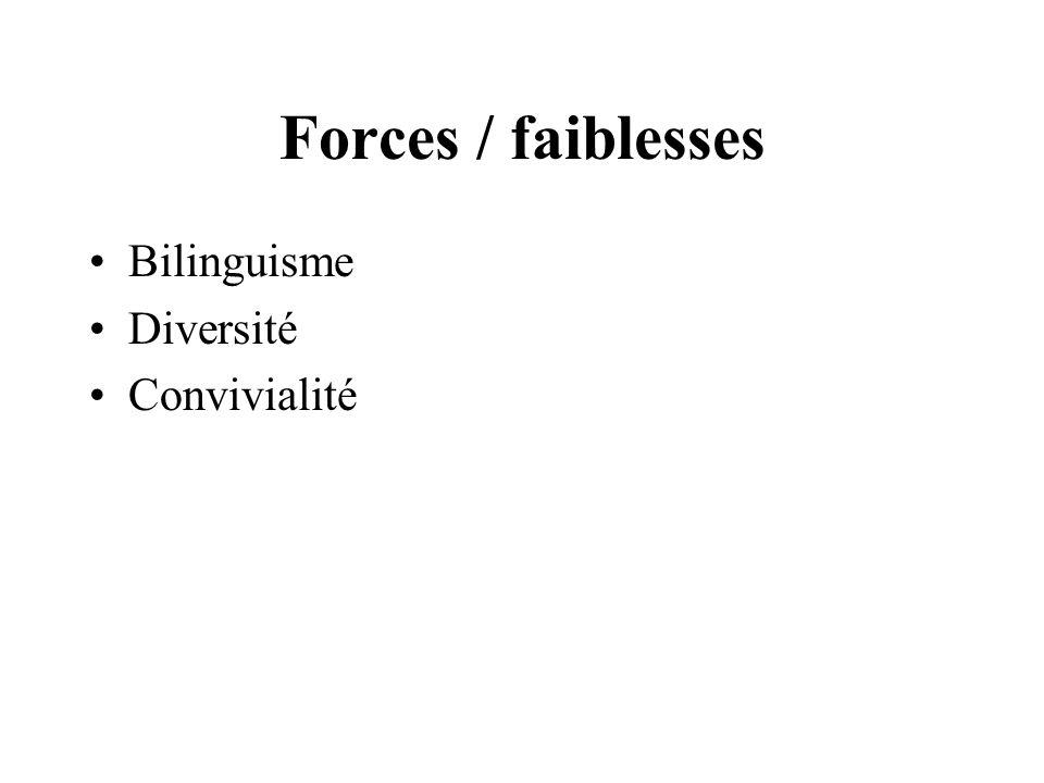 Forces / faiblesses Bilinguisme Diversité Convivialité