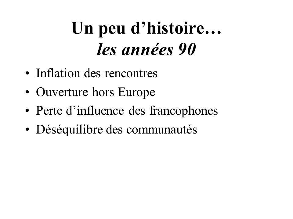 Un peu dhistoire… les années 90 Inflation des rencontres Ouverture hors Europe Perte dinfluence des francophones Déséquilibre des communautés