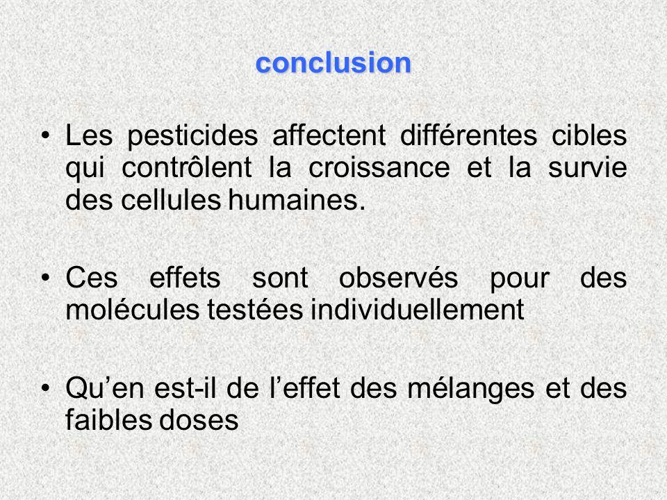 conclusion Les pesticides affectent différentes cibles qui contrôlent la croissance et la survie des cellules humaines.