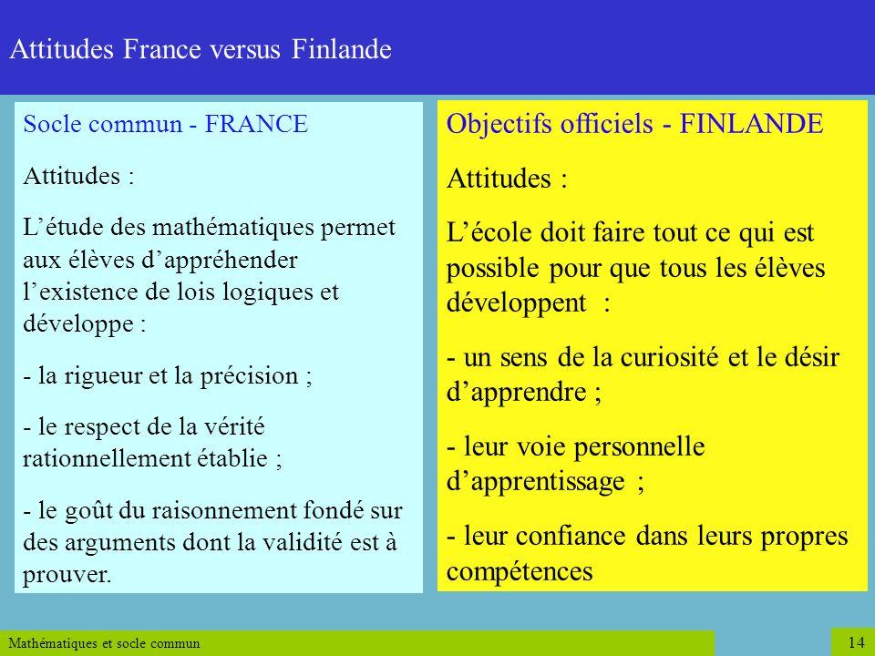 Mathématiques et socle commun 14 Socle commun - FRANCE Attitudes : Létude des mathématiques permet aux élèves dappréhender lexistence de lois logiques