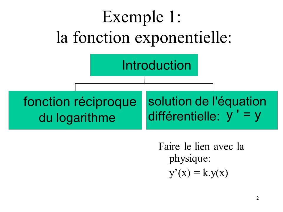 2 Exemple 1: la fonction exponentielle: Faire le lien avec la physique: y(x) = k.y(x) fonction réciproque du logarithme solution de l'équation différe