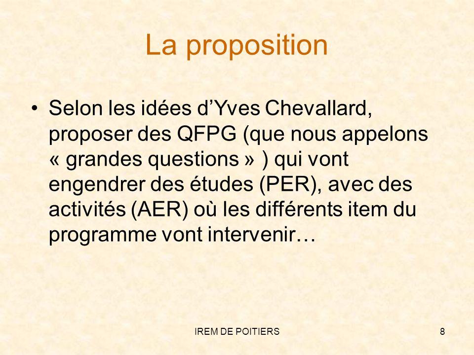 La proposition Selon les idées dYves Chevallard, proposer des QFPG (que nous appelons « grandes questions » ) qui vont engendrer des études (PER), ave