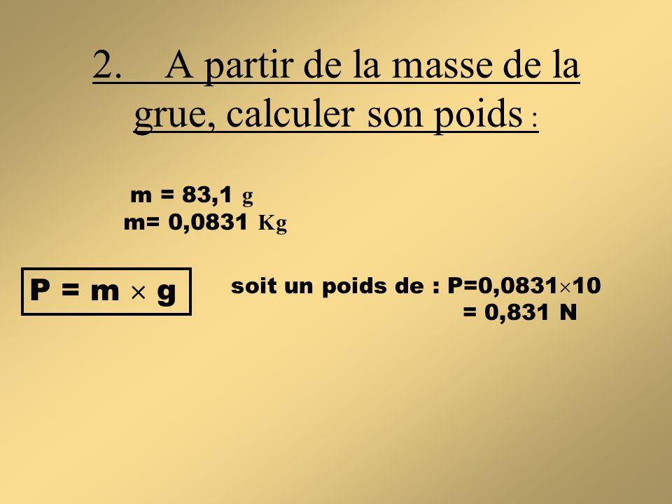 2. A partir de la masse de la grue, calculer son poids : m = 83,1 g soit un poids de : P=0,0831 10 = 0,831 N P = m g m= 0,0831 K g