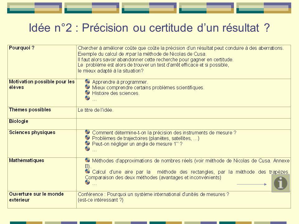 Idée n°2 : Précision ou certitude dun résultat ?