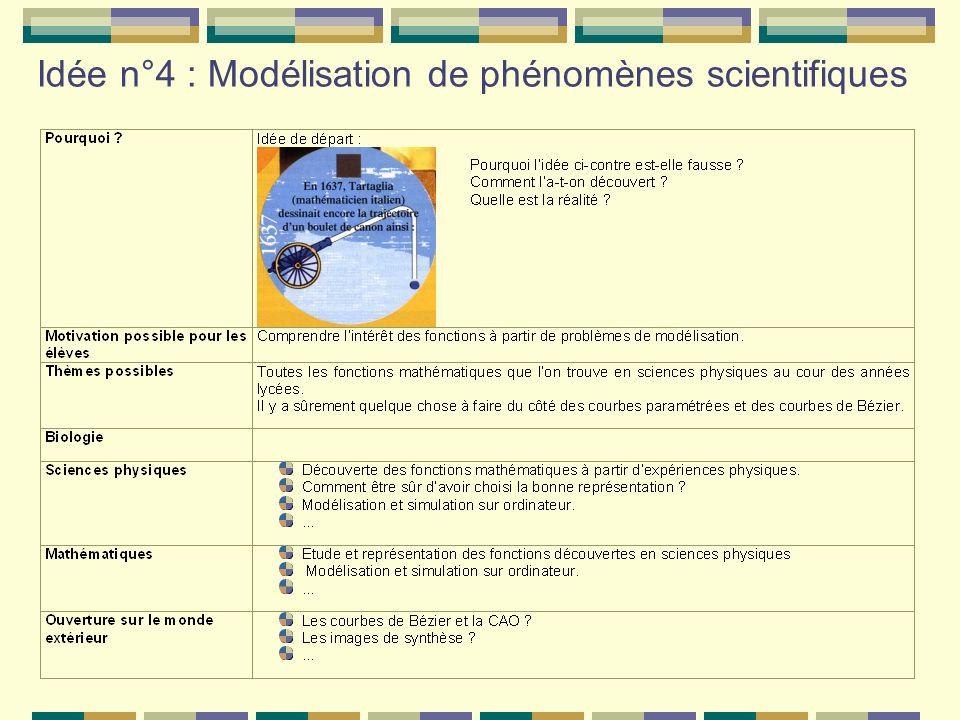 Idée n°4 : Modélisation de phénomènes scientifiques