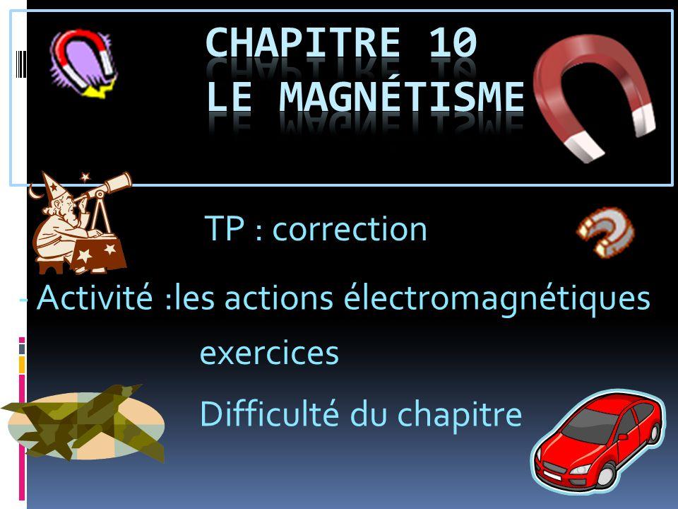TP : correction - Activité :les actions électromagnétiques exercices Difficulté du chapitre