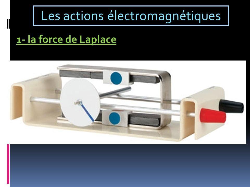 Les actions électromagnétiques 1- la force de Laplace