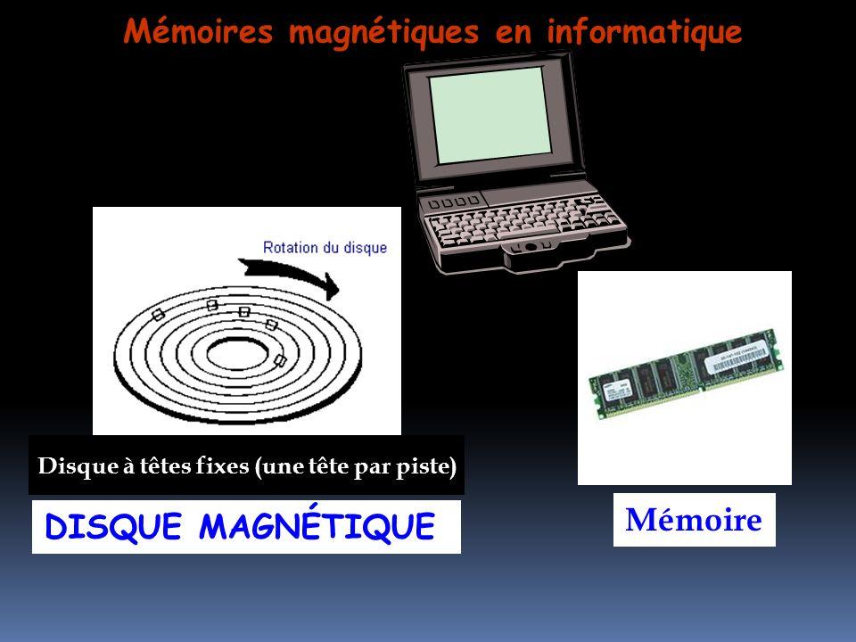 Mémoires magnétiques en informatique Mémoire DISQUE MAGNÉTIQUE Disque à têtes fixes (une tête par piste)