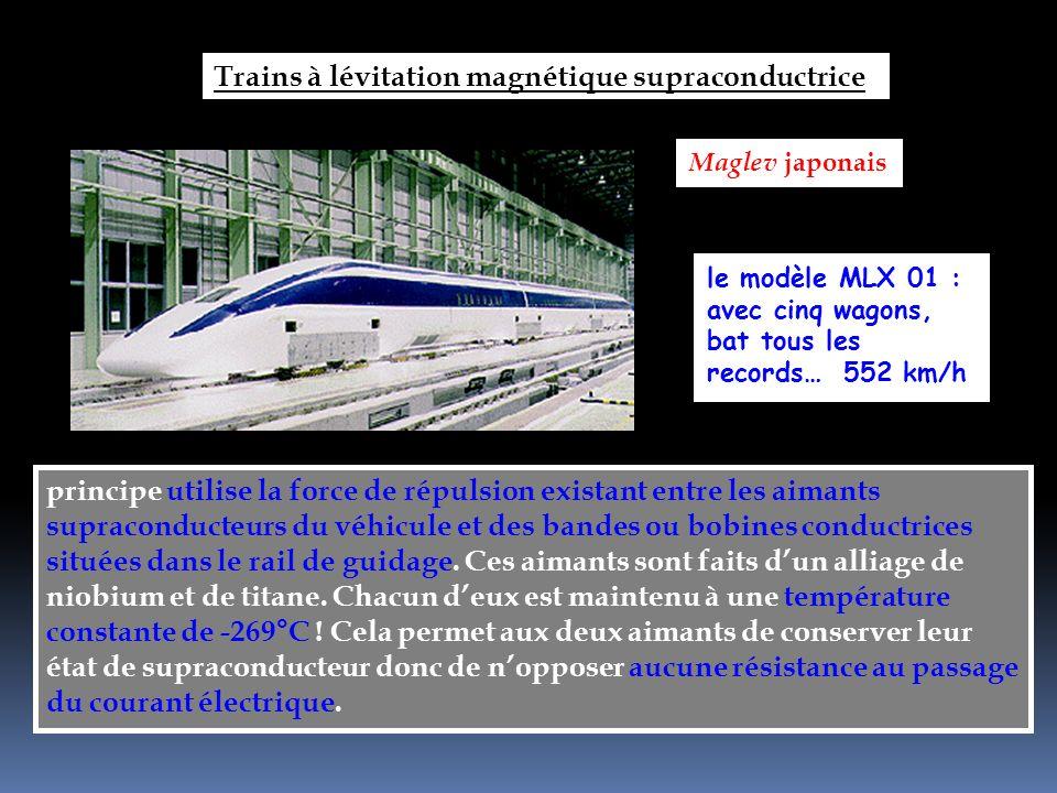 le modèle MLX 01 : avec cinq wagons, bat tous les records… 552 km/h principe utilise la force de répulsion existant entre les aimants supraconducteurs