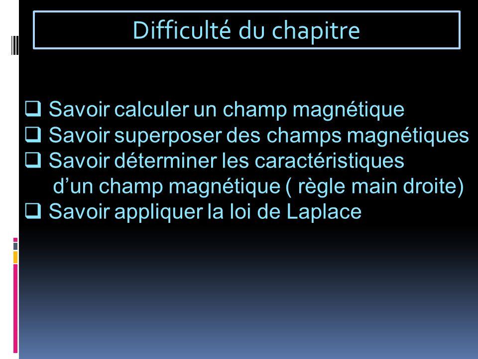 Difficulté du chapitre Savoir calculer un champ magnétique Savoir superposer des champs magnétiques Savoir déterminer les caractéristiques dun champ m