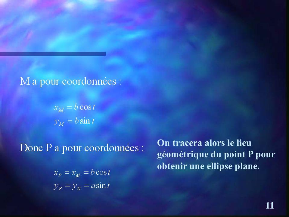 On tracera alors le lieu géométrique du point P pour obtenir une ellipse plane. 11