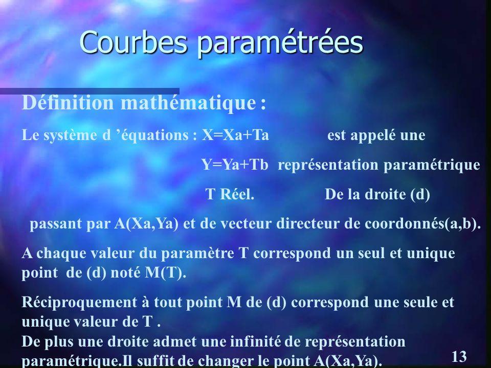 Courbes paramétrées Définition mathématique : Le système d équations : X=Xa+Ta est appelé une Y=Ya+Tb représentation paramétrique T Réel.