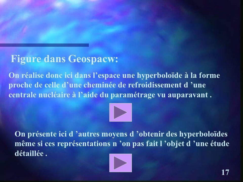Figure dans Geospacw: On réalise donc ici dans lespace une hyperboloïde à la forme proche de celle dune cheminée de refroidissement d une centrale nucléaire à laide du paramétrage vu auparavant.