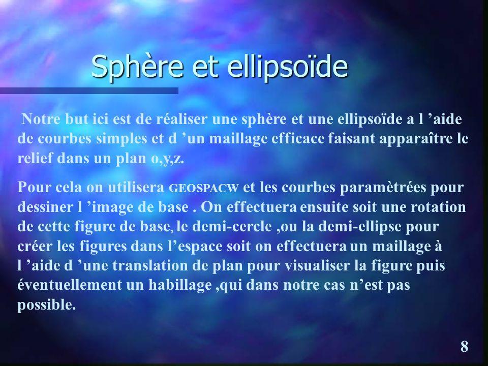 Sphère et ellipsoïde Notre but ici est de réaliser une sphère et une ellipsoïde a l aide de courbes simples et d un maillage efficace faisant apparaître le relief dans un plan o,y,z.