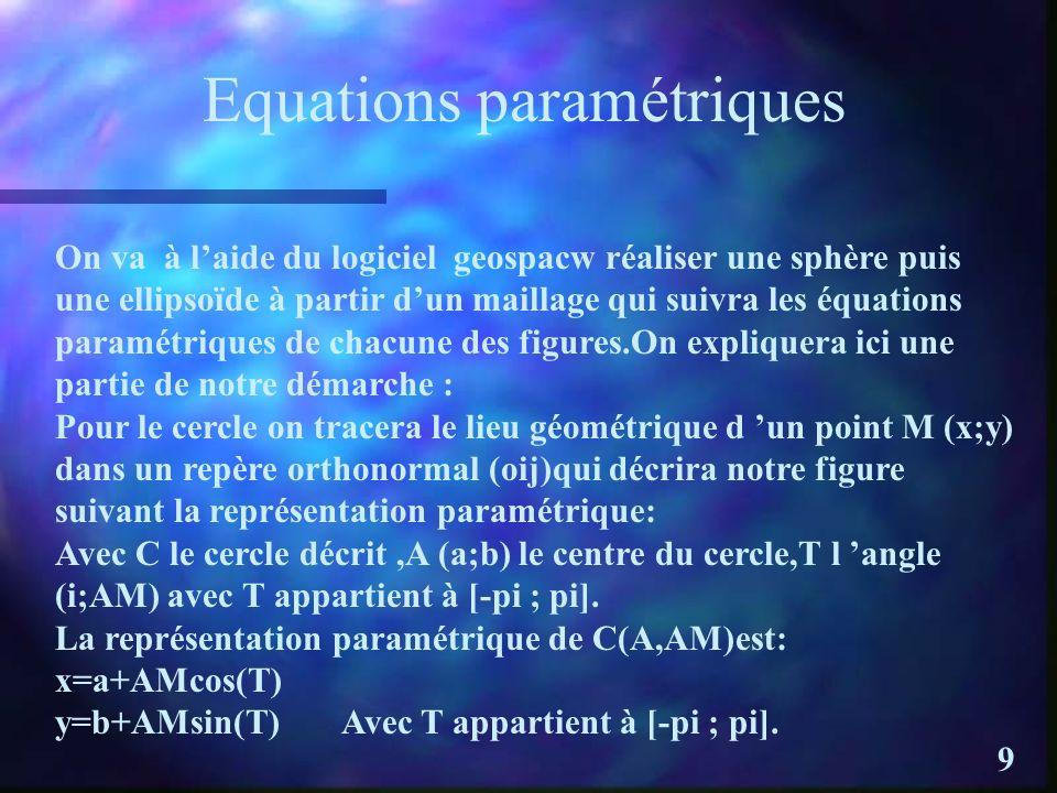 Equations paramétriques On va à laide du logiciel geospacw réaliser une sphère puis une ellipsoïde à partir dun maillage qui suivra les équations paramétriques de chacune des figures.On expliquera ici une partie de notre démarche : Pour le cercle on tracera le lieu géométrique d un point M (x;y) dans un repère orthonormal (oij)qui décrira notre figure suivant la représentation paramétrique: Avec C le cercle décrit,A (a;b) le centre du cercle,T l angle (i;AM) avec T appartient à [-pi ; pi].