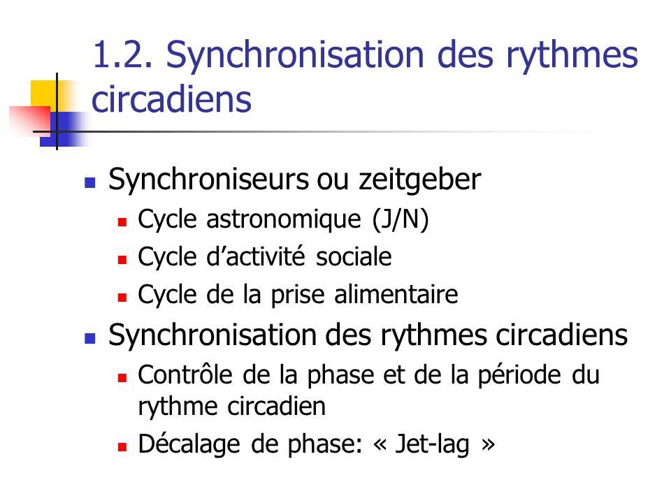 1.2. Synchronisation des rythmes circadiens Synchroniseurs ou zeitgeber Cycle astronomique (J/N) Cycle dactivité sociale Cycle de la prise alimentaire