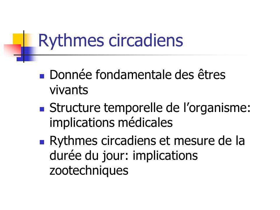 Rythmes circadiens Donnée fondamentale des êtres vivants Structure temporelle de lorganisme: implications médicales Rythmes circadiens et mesure de la