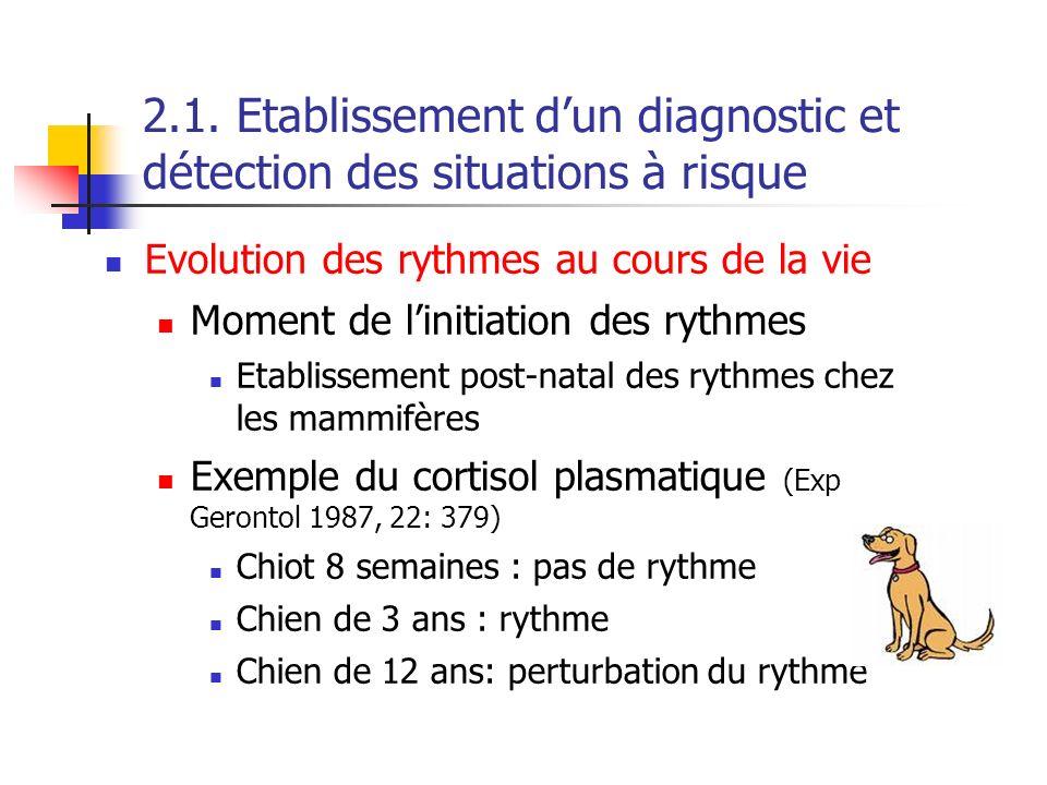 2.1. Etablissement dun diagnostic et détection des situations à risque Evolution des rythmes au cours de la vie Moment de linitiation des rythmes Etab