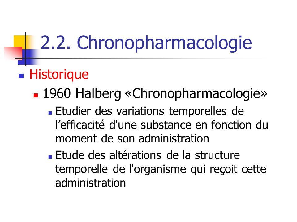 2.2. Chronopharmacologie Historique 1960 Halberg «Chronopharmacologie» Etudier des variations temporelles de lefficacité d'une substance en fonction d