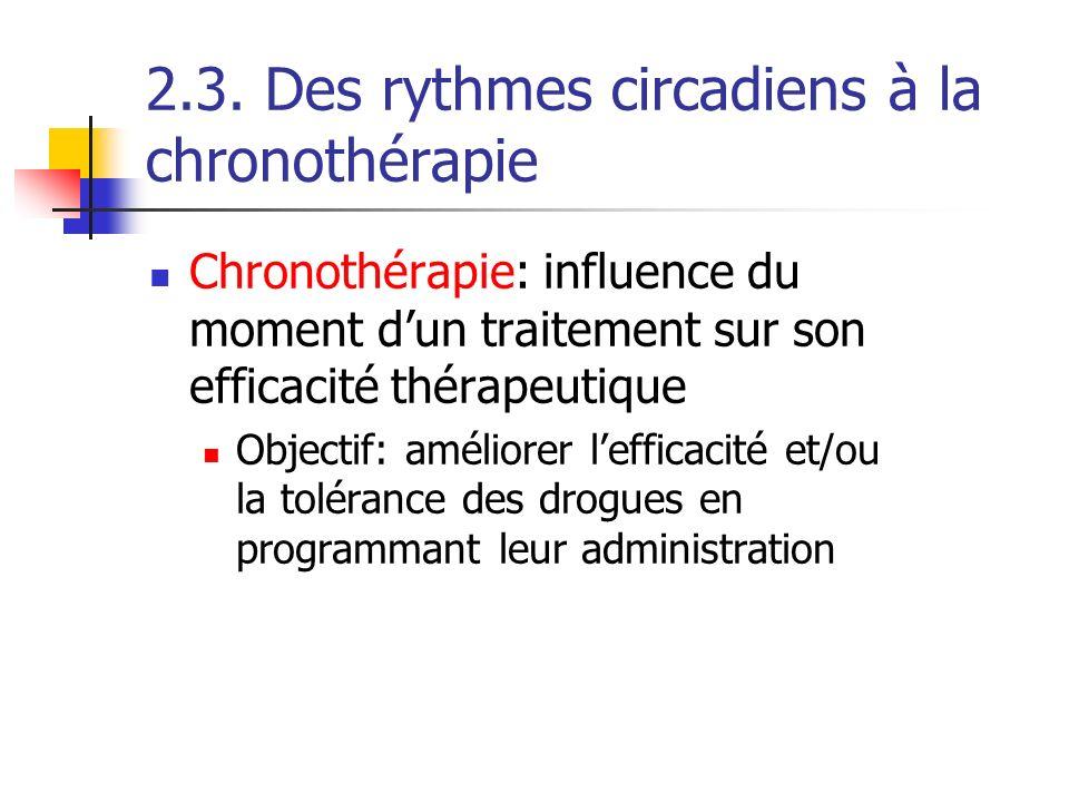 2.3. Des rythmes circadiens à la chronothérapie Chronothérapie: influence du moment dun traitement sur son efficacité thérapeutique Objectif: améliore